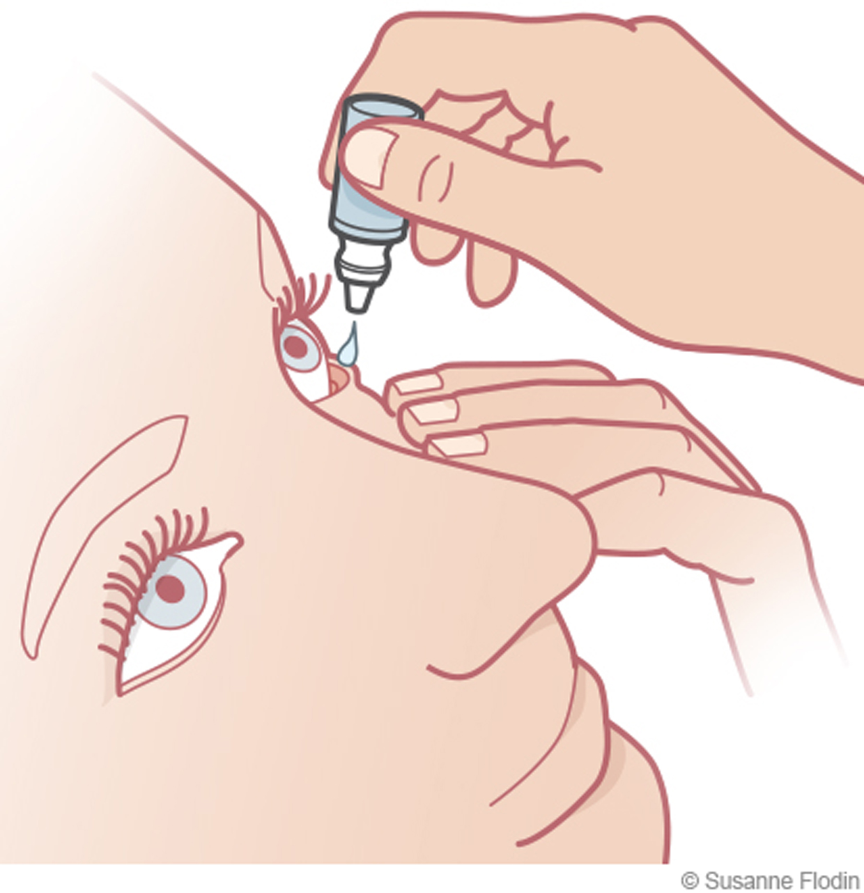 hur tar man ögondroppar